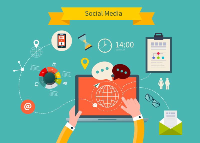 Skapa engagemang med sociala medier