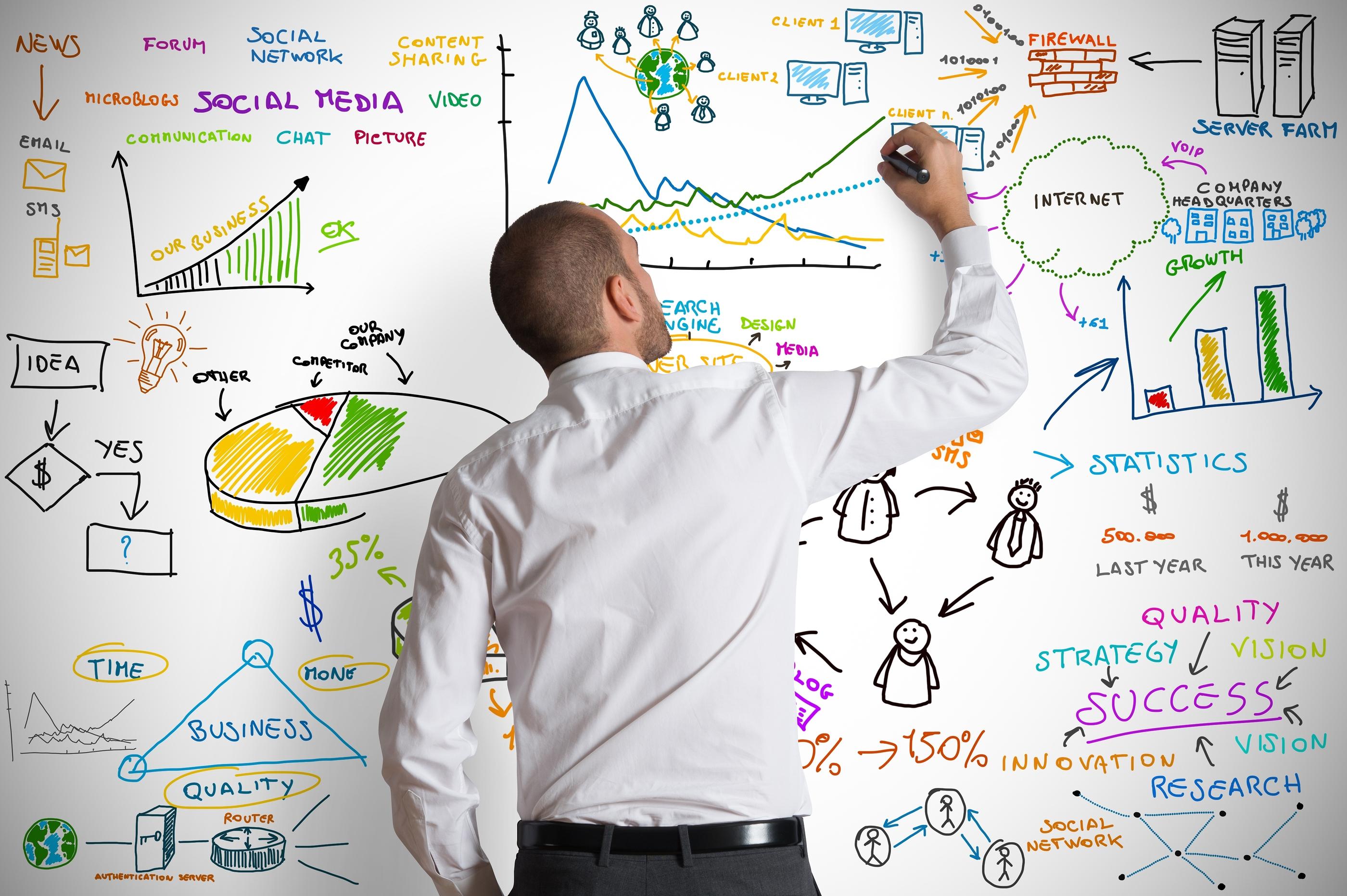 Företagsevent – Boka, planera och hantera i Event Logic